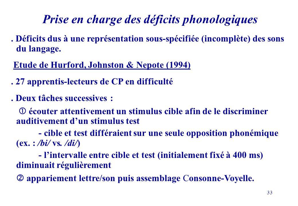Prise en charge des déficits phonologiques