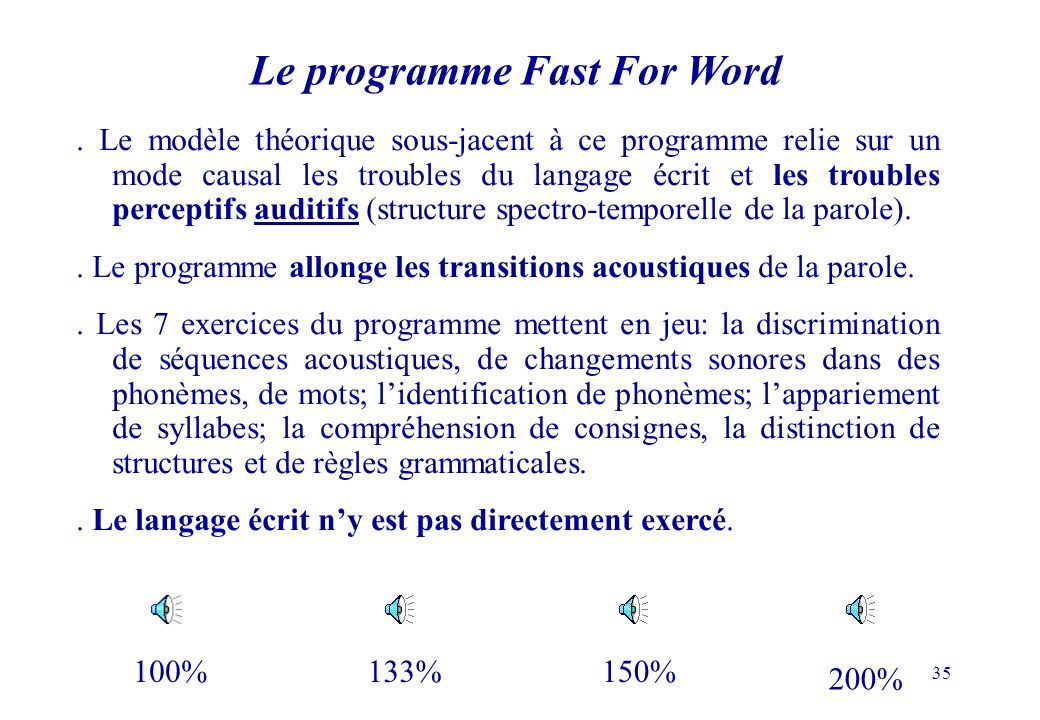 Le programme Fast For Word