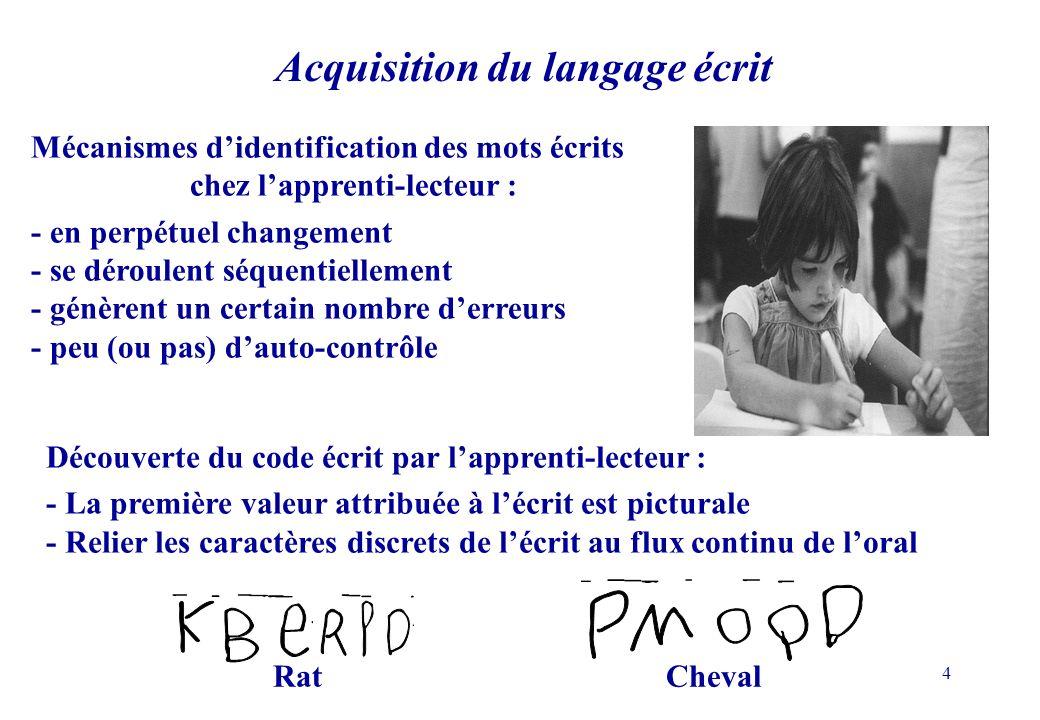 Acquisition du langage écrit chez l'apprenti-lecteur :