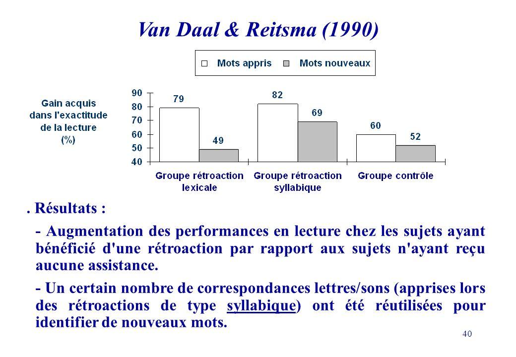Van Daal & Reitsma (1990) . Résultats :