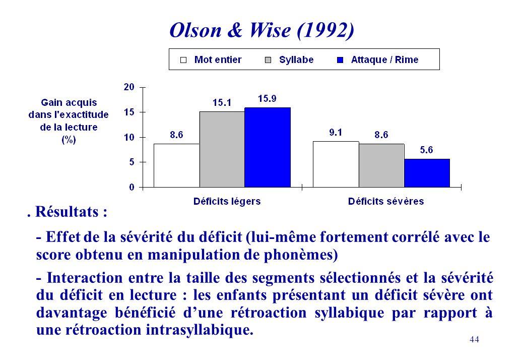 Olson & Wise (1992) . Résultats :