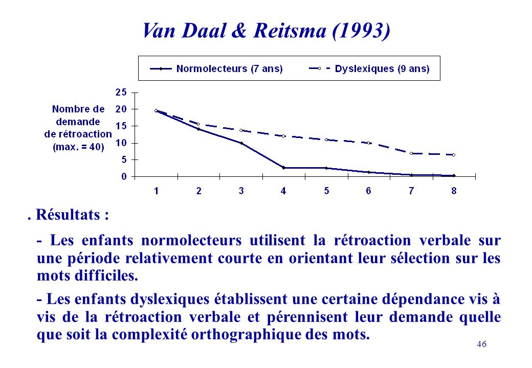 Van Daal & Reitsma (1993) . Résultats :