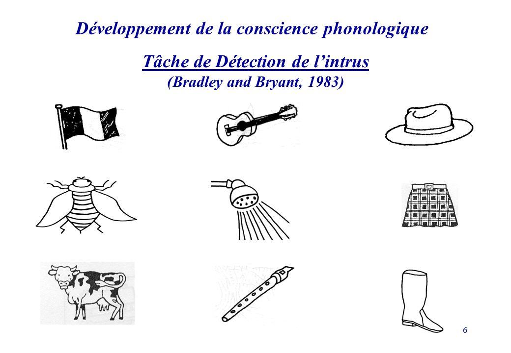 Développement de la conscience phonologique
