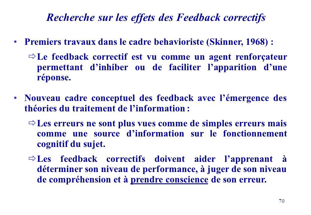 Recherche sur les effets des Feedback correctifs
