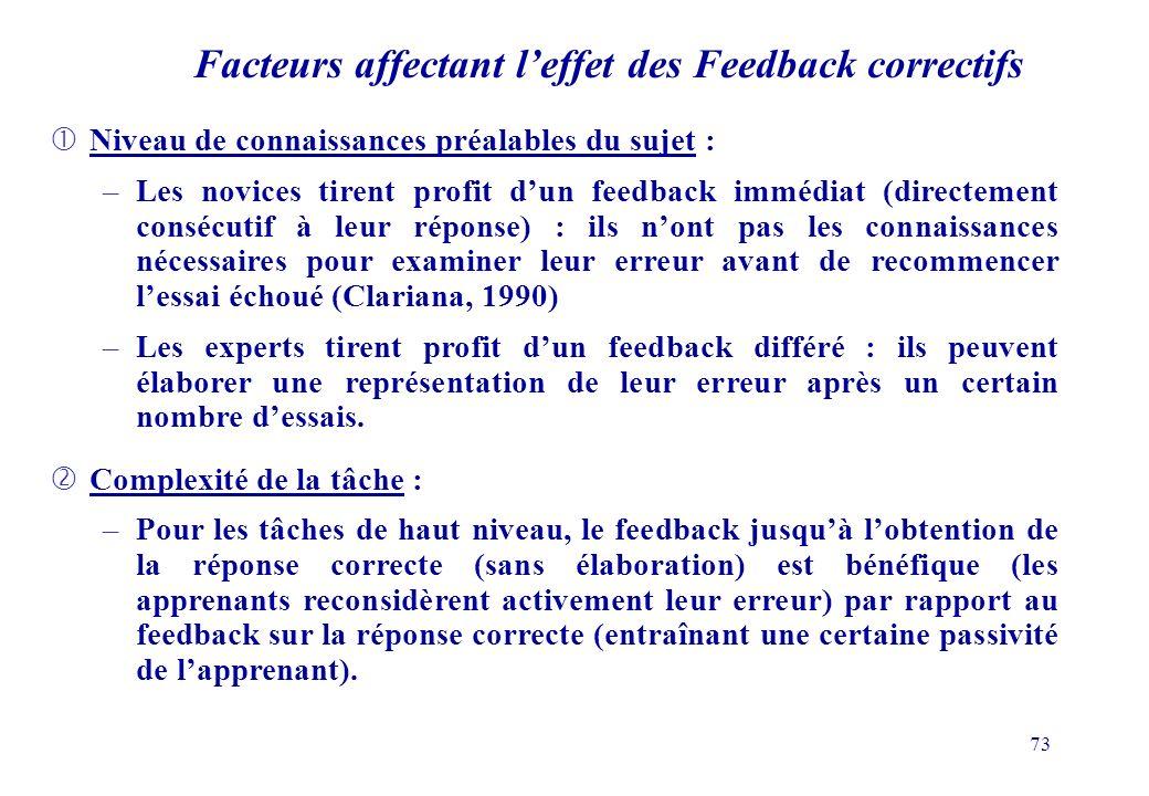 Facteurs affectant l'effet des Feedback correctifs