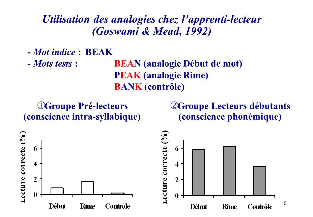 Utilisation des analogies chez l'apprenti-lecteur (Goswami & Mead, 1992)
