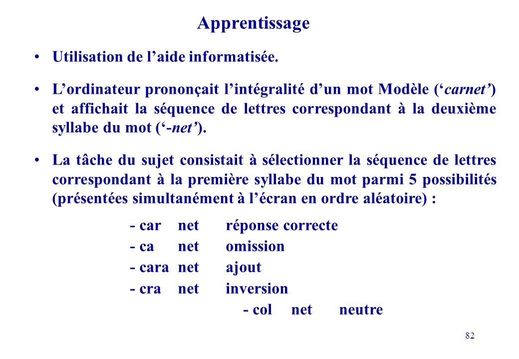 Apprentissage Utilisation de l'aide informatisée.