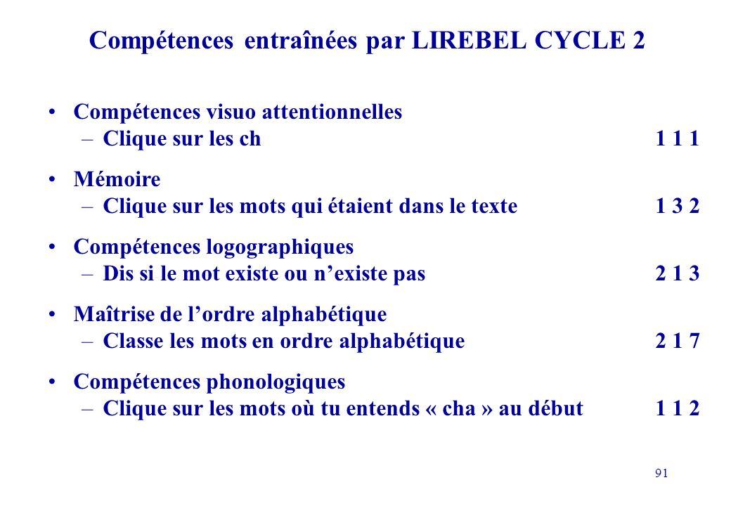 Compétences entraînées par LIREBEL CYCLE 2