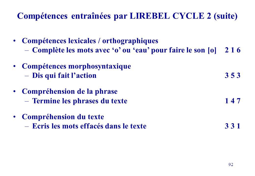 Compétences entraînées par LIREBEL CYCLE 2 (suite)