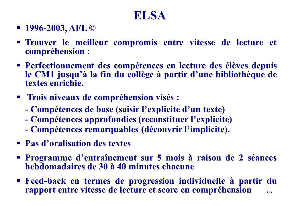 ELSA 1996-2003, AFL © Trouver le meilleur compromis entre vitesse de lecture et compréhension :