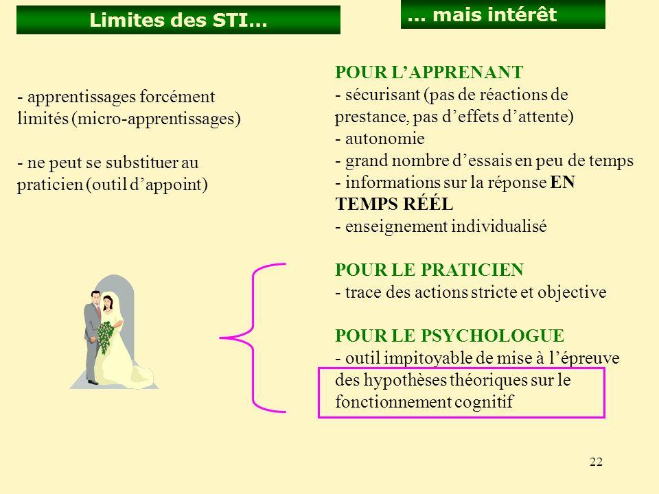 … mais intérêt Limites des STI… POUR L'APPRENANT. - sécurisant (pas de réactions de prestance, pas d'effets d'attente)