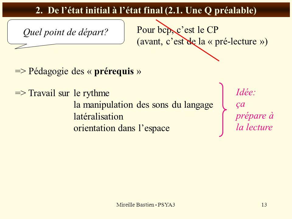 2. De l'état initial à l'état final (2.1. Une Q préalable)
