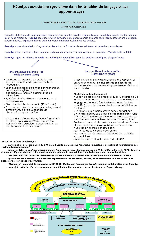 Résodys : association spécialisée dans les troubles du langage et des apprentissages