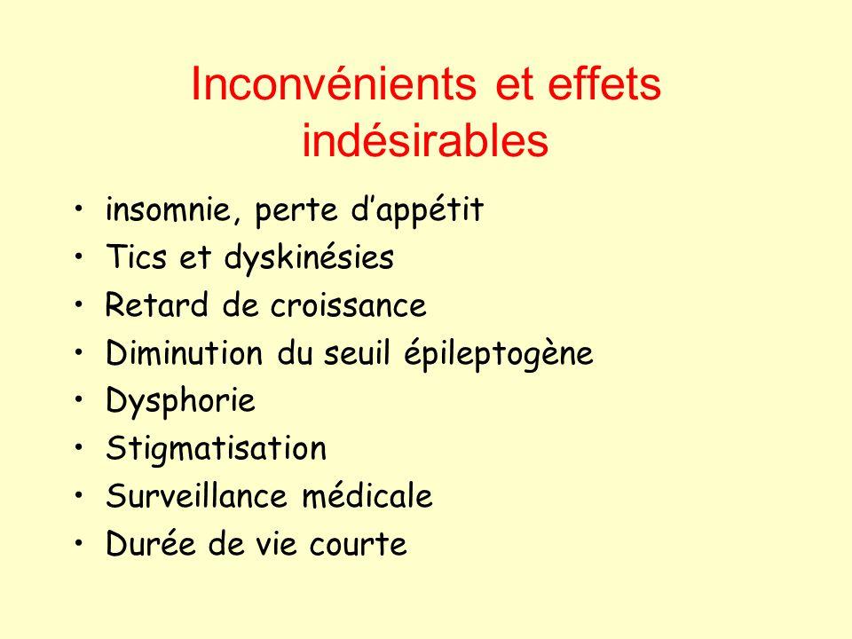 Inconvénients et effets indésirables