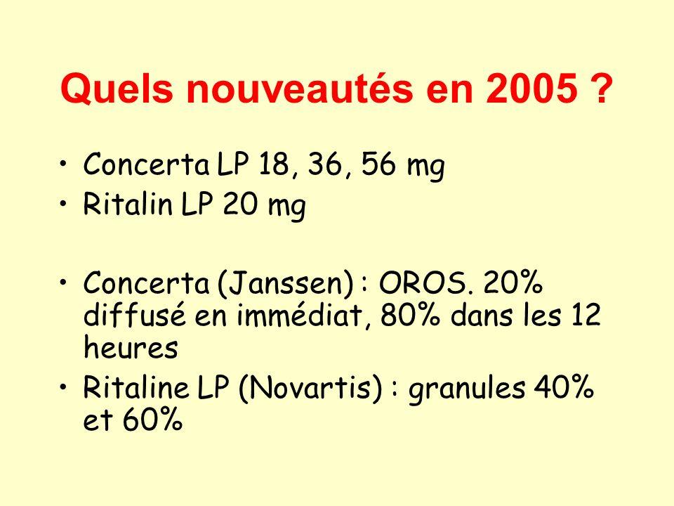 Quels nouveautés en 2005 Concerta LP 18, 36, 56 mg Ritalin LP 20 mg