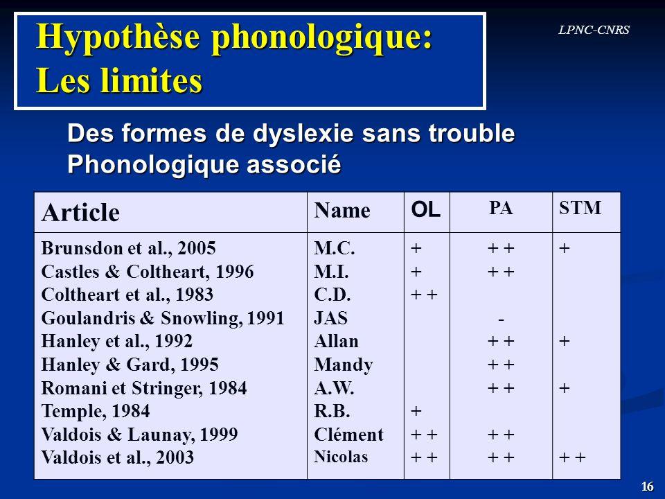Hypothèse phonologique: Les limites