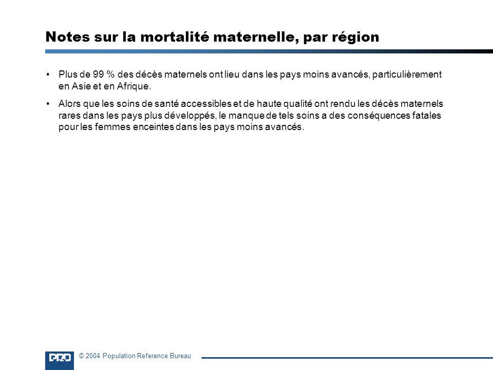 Notes sur la mortalité maternelle, par région
