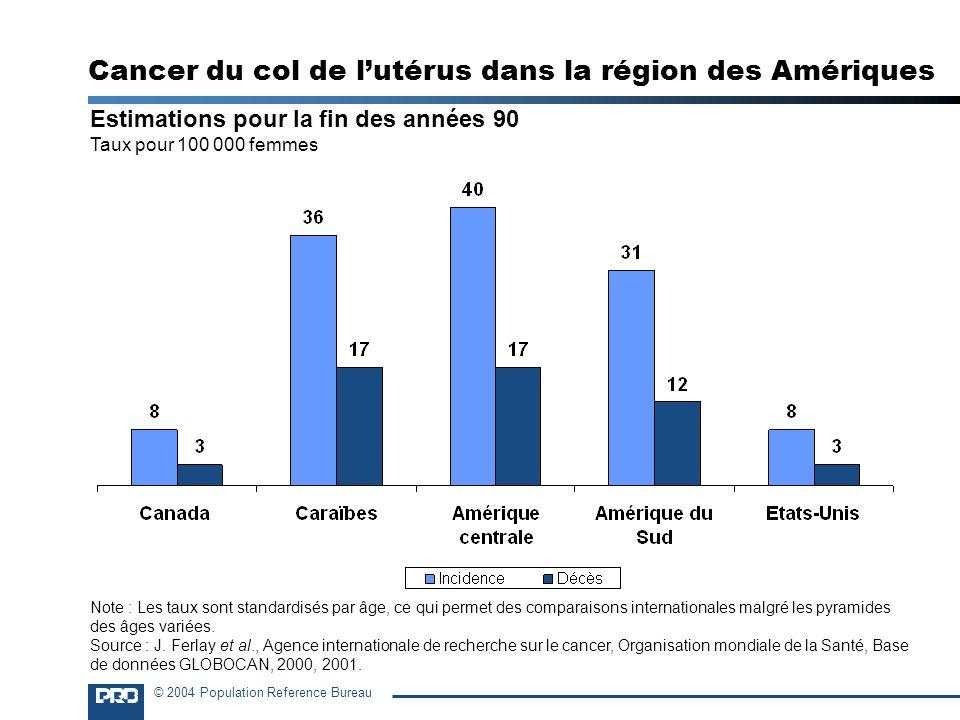 Cancer du col de l'utérus dans la région des Amériques