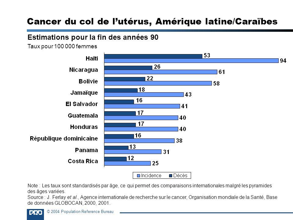 Cancer du col de l'utérus, Amérique latine/Caraïbes