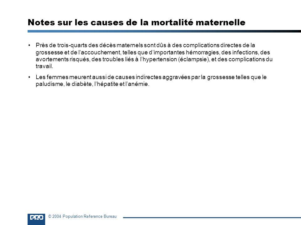 Notes sur les causes de la mortalité maternelle