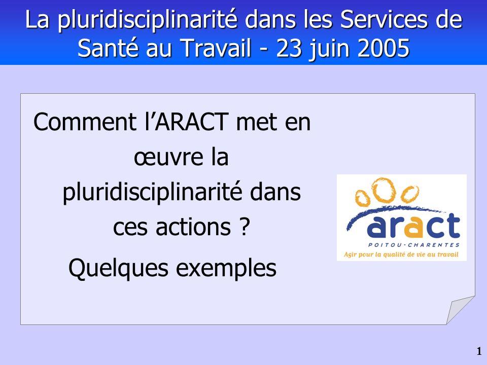Comment l'ARACT met en œuvre la pluridisciplinarité dans ces actions