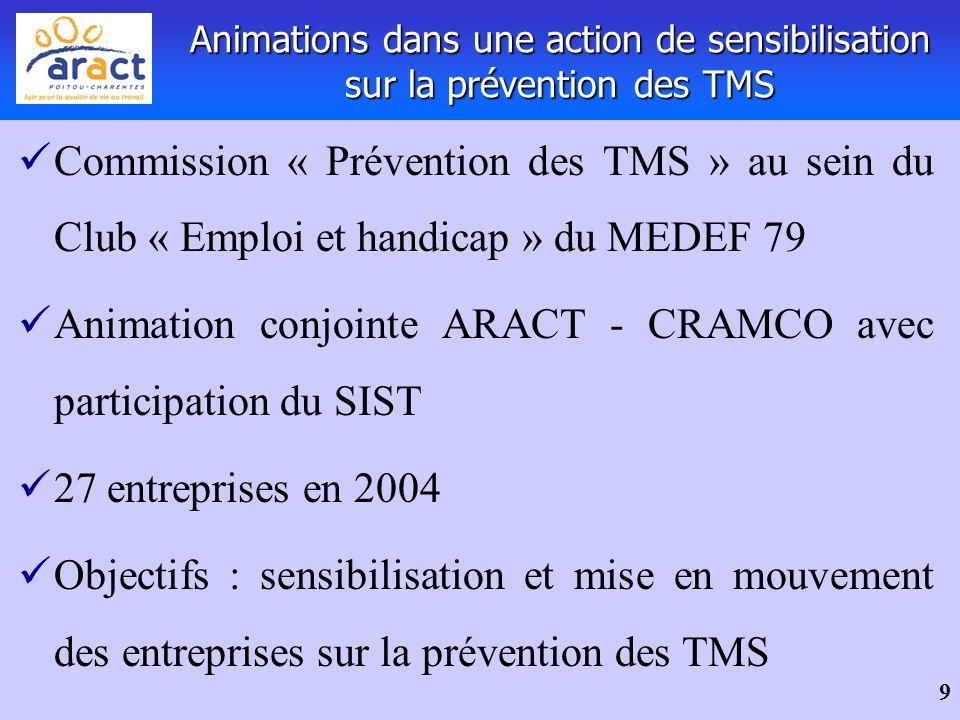 Animation conjointe ARACT - CRAMCO avec participation du SIST