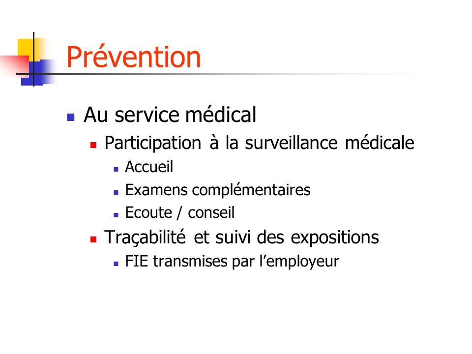 Prévention Au service médical Participation à la surveillance médicale