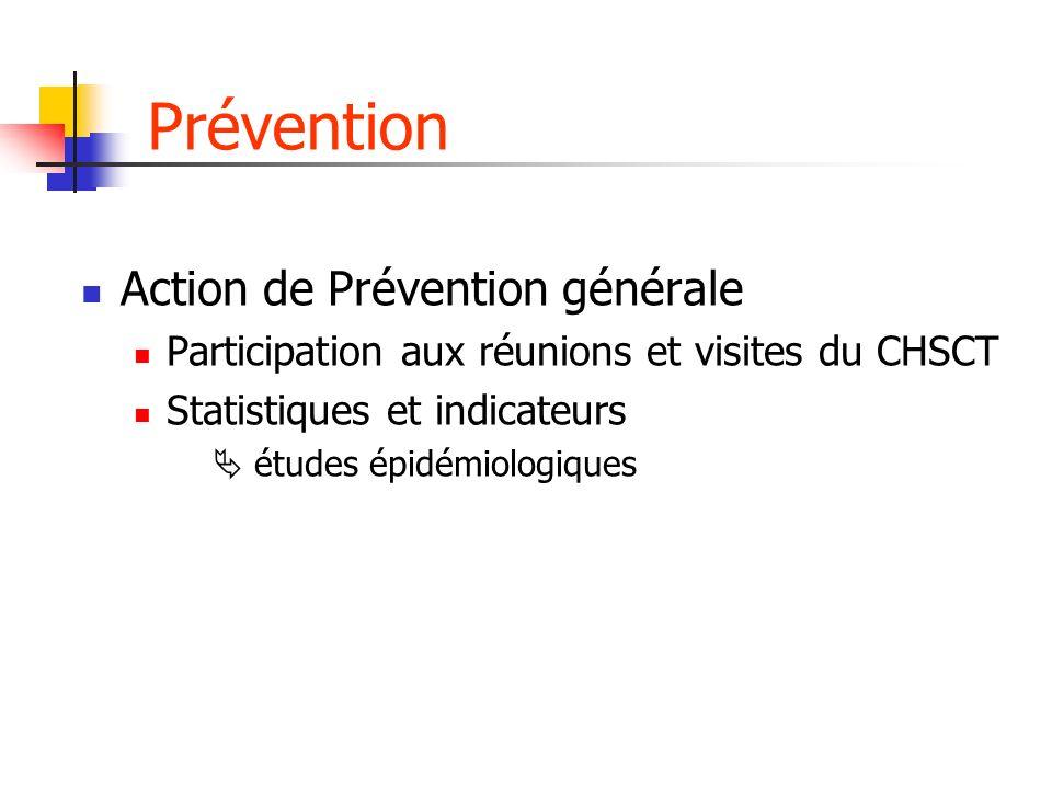 Prévention Action de Prévention générale