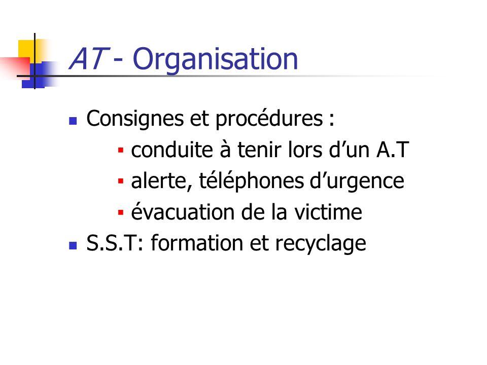 AT - Organisation Consignes et procédures :