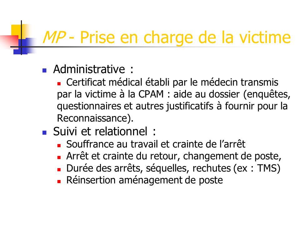 MP - Prise en charge de la victime