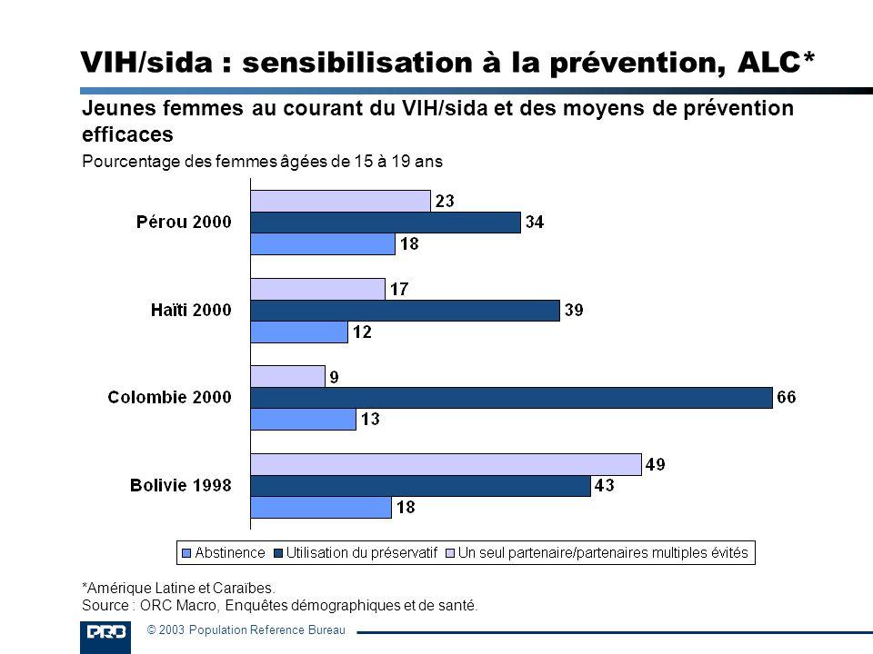VIH/sida : sensibilisation à la prévention, ALC*