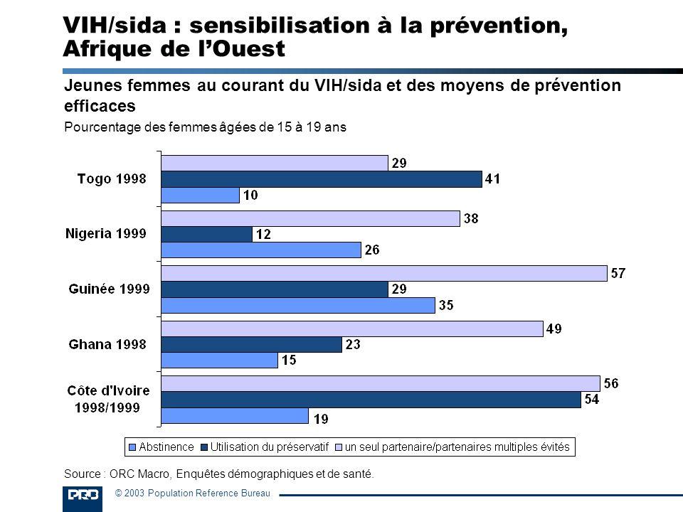 VIH/sida : sensibilisation à la prévention, Afrique de l'Ouest