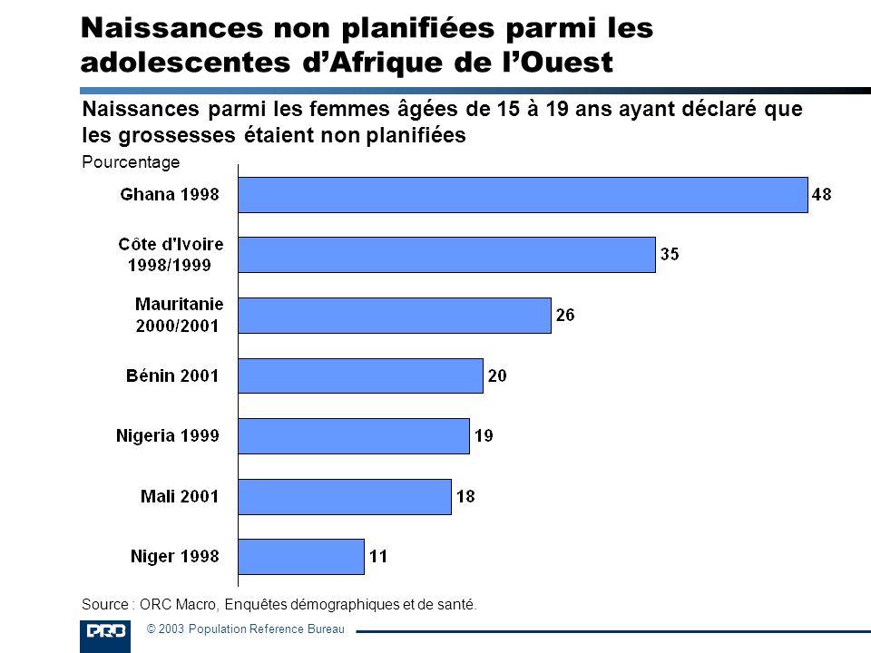 Naissances non planifiées parmi les adolescentes d'Afrique de l'Ouest