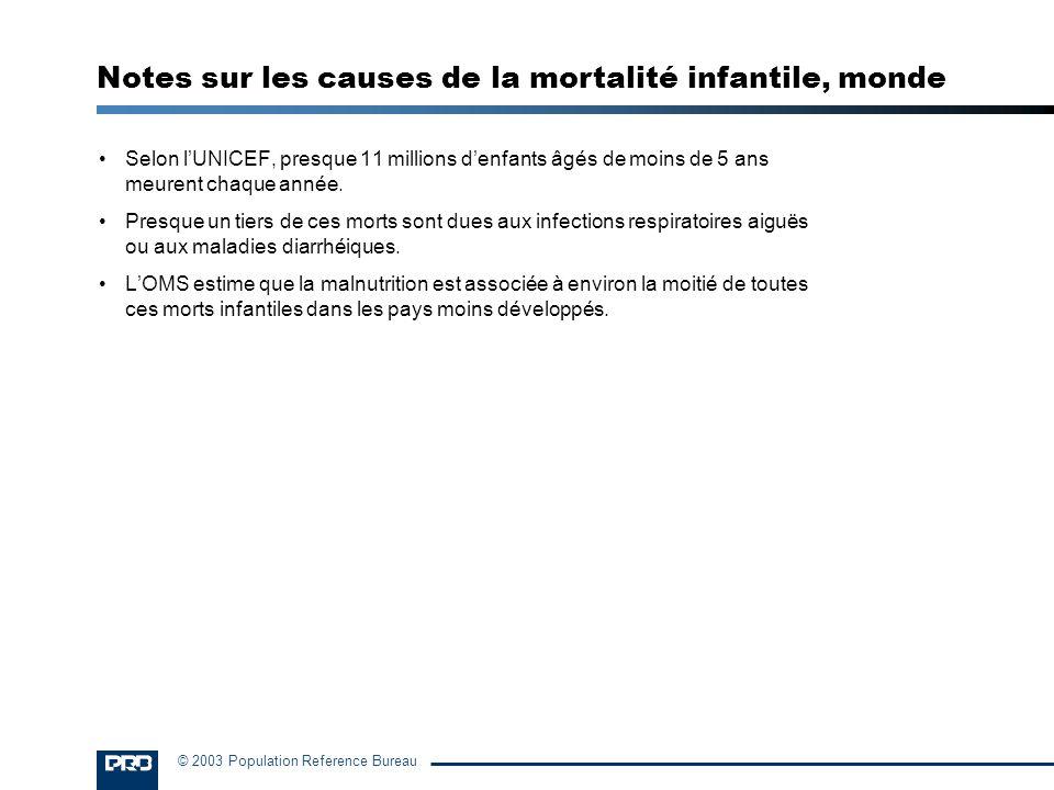 Notes sur les causes de la mortalité infantile, monde