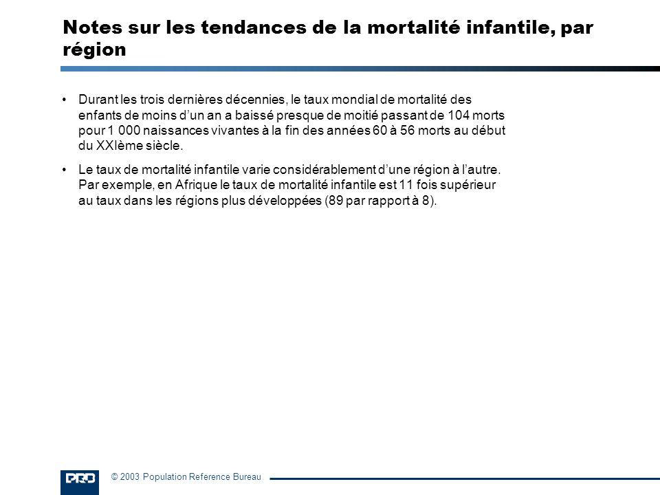 Notes sur les tendances de la mortalité infantile, par région