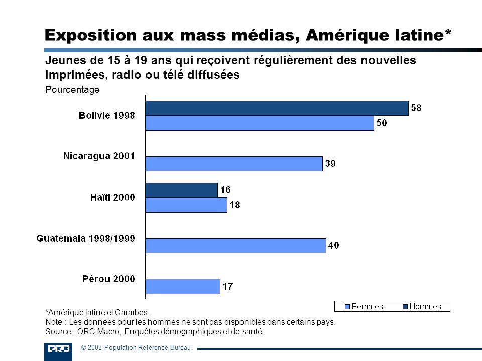 Exposition aux mass médias, Amérique latine*