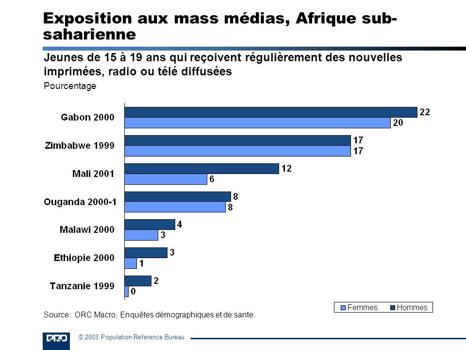 Exposition aux mass médias, Afrique sub-saharienne