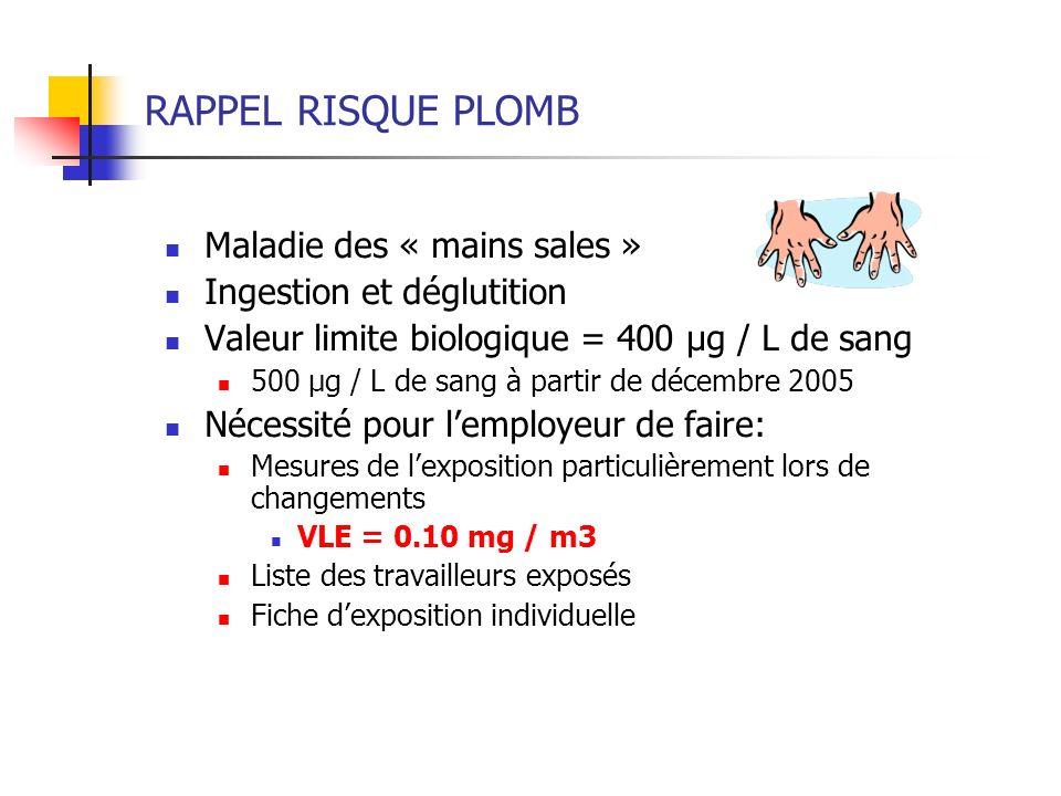 RAPPEL RISQUE PLOMB Maladie des « mains sales »
