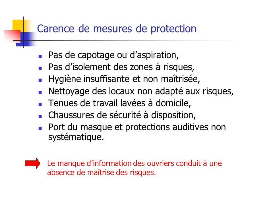 Carence de mesures de protection