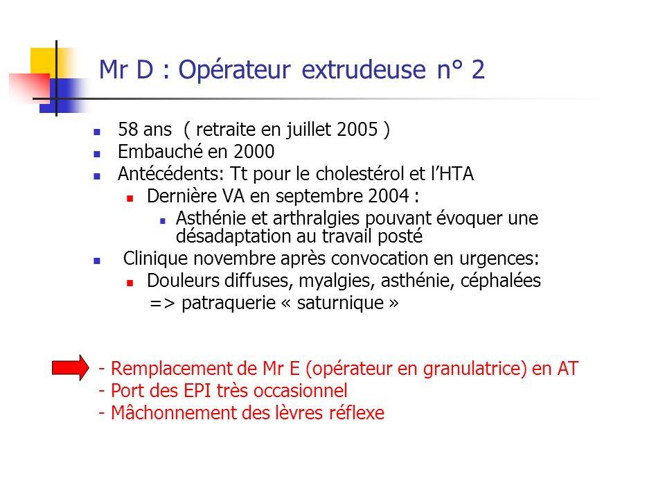 Mr D : Opérateur extrudeuse n° 2