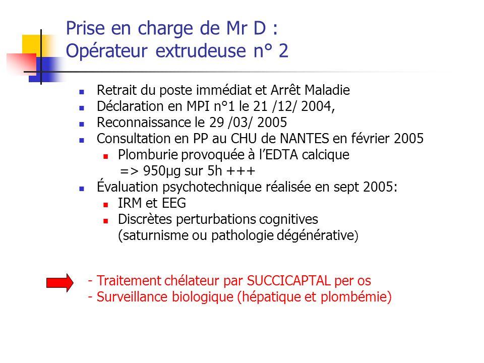 Prise en charge de Mr D : Opérateur extrudeuse n° 2