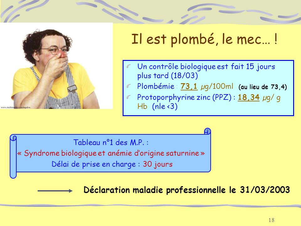 Il est plombé, le mec… ! Un contrôle biologique est fait 15 jours plus tard (18/03) Plombémie : 73,1 µg/100ml (au lieu de 73,4)