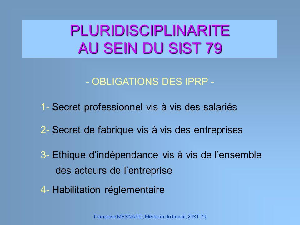 PLURIDISCIPLINARITE AU SEIN DU SIST 79 - OBLIGATIONS DES IPRP -