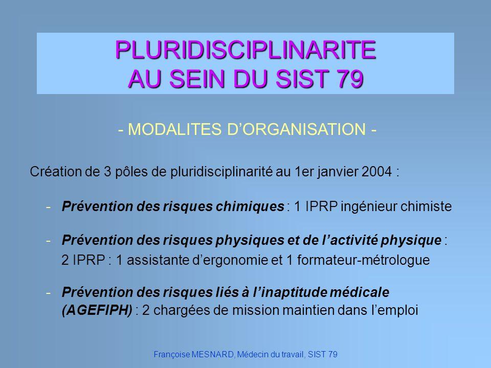 PLURIDISCIPLINARITE AU SEIN DU SIST 79 - MODALITES D'ORGANISATION -