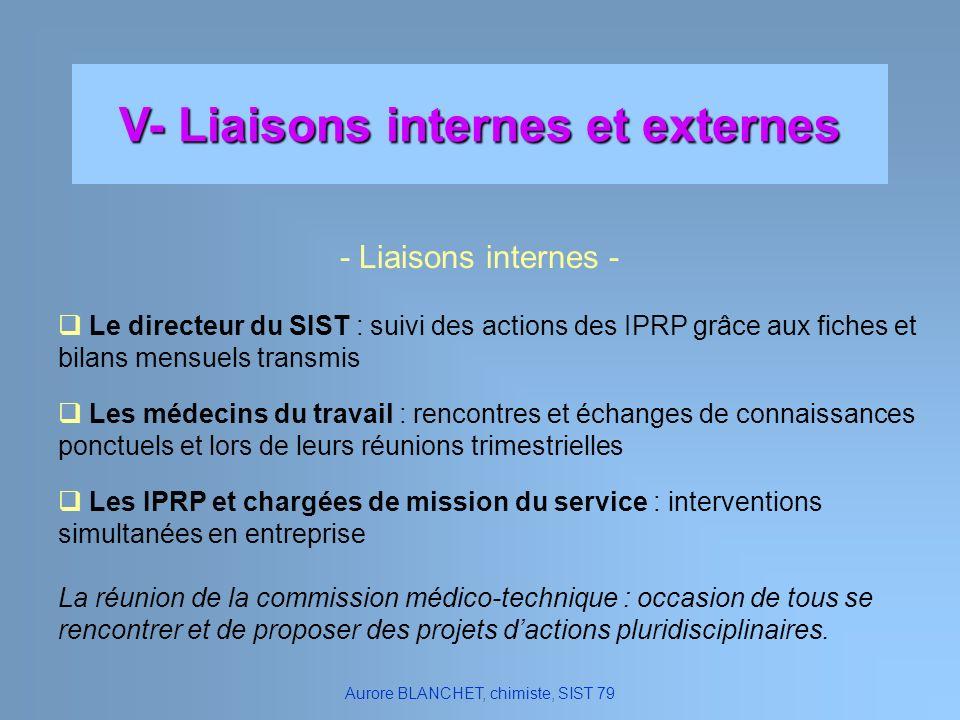 V- Liaisons internes et externes
