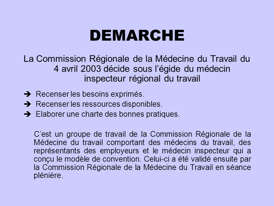 DEMARCHE La Commission Régionale de la Médecine du Travail du 4 avril 2003 décide sous l'égide du médecin inspecteur régional du travail.