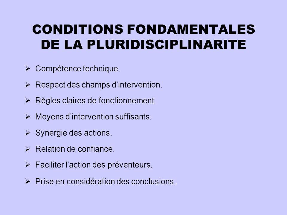 CONDITIONS FONDAMENTALES DE LA PLURIDISCIPLINARITE
