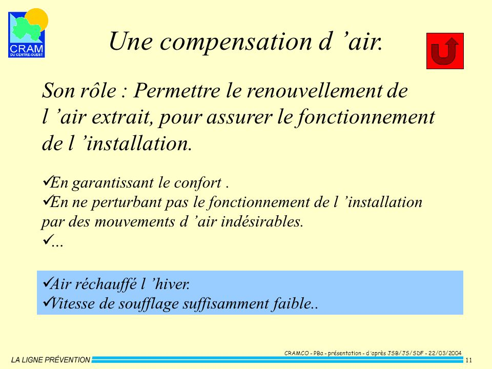 Une compensation d 'air.