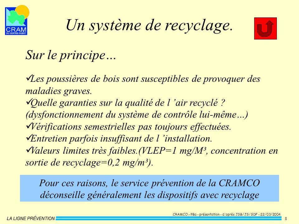 Un système de recyclage.
