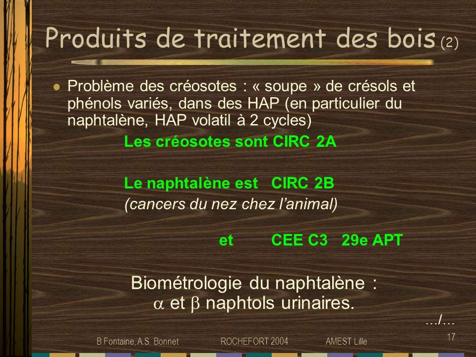 Produits de traitement des bois (2)